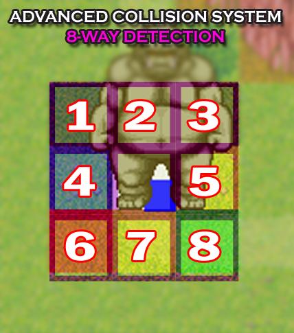 8-way-header