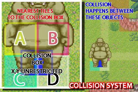 Collision ex